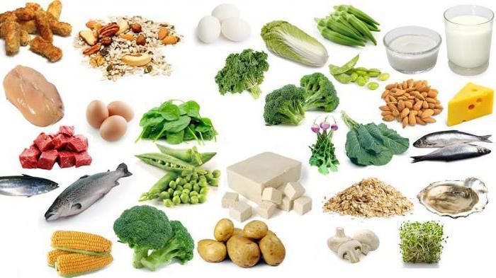 витамины для сращивания костей при переломах