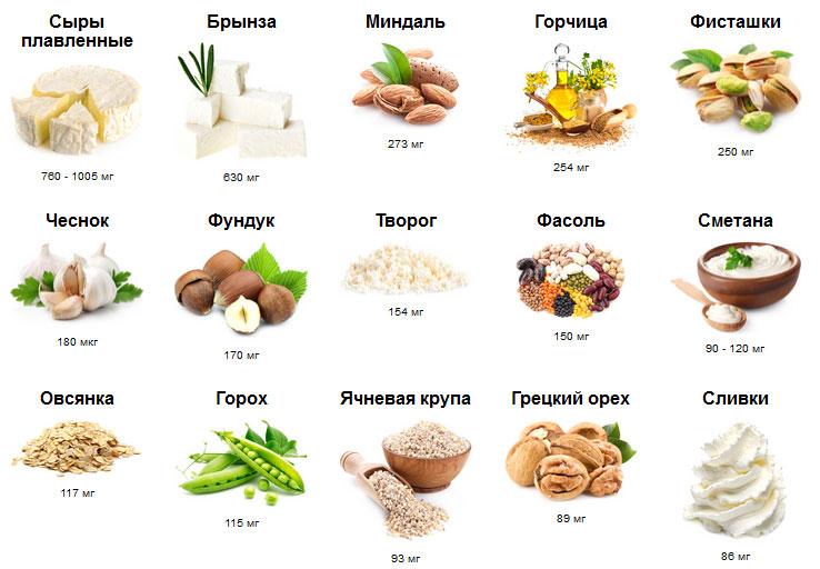 продукты с содержанием кальция