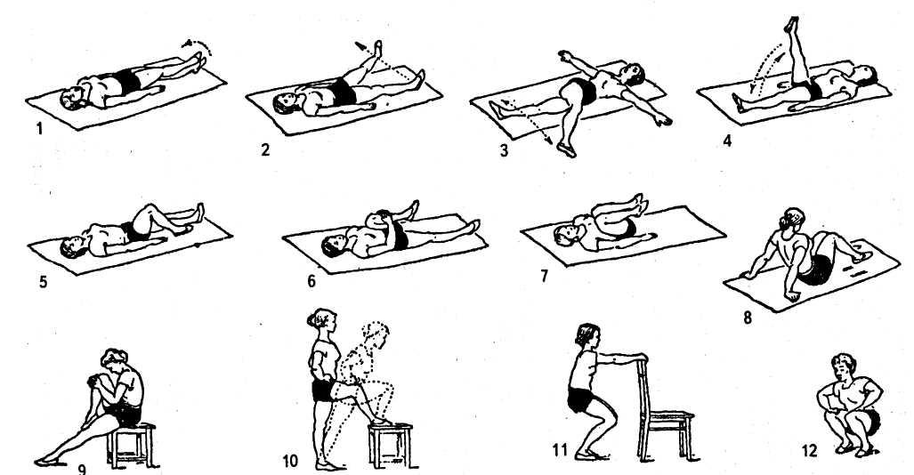 упражнения для коленного сустава