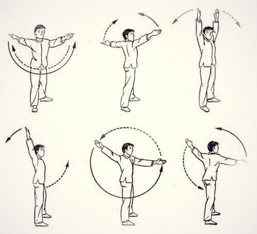 Реабелитация после вывиха плечевого сустава как спортсмены восстанавливают суставы